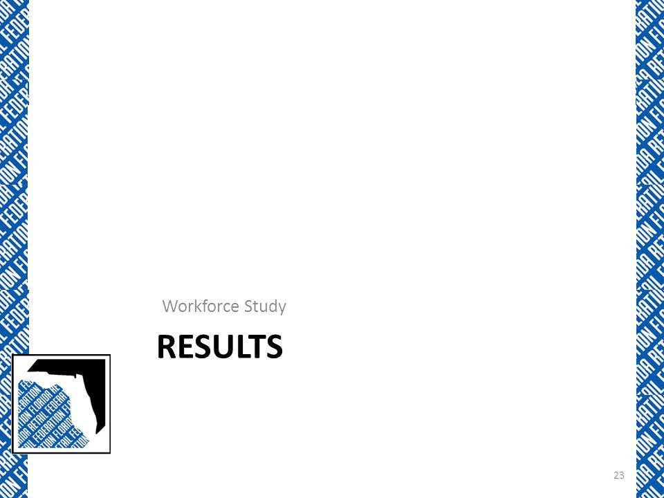 RESULTS Workforce Study 23