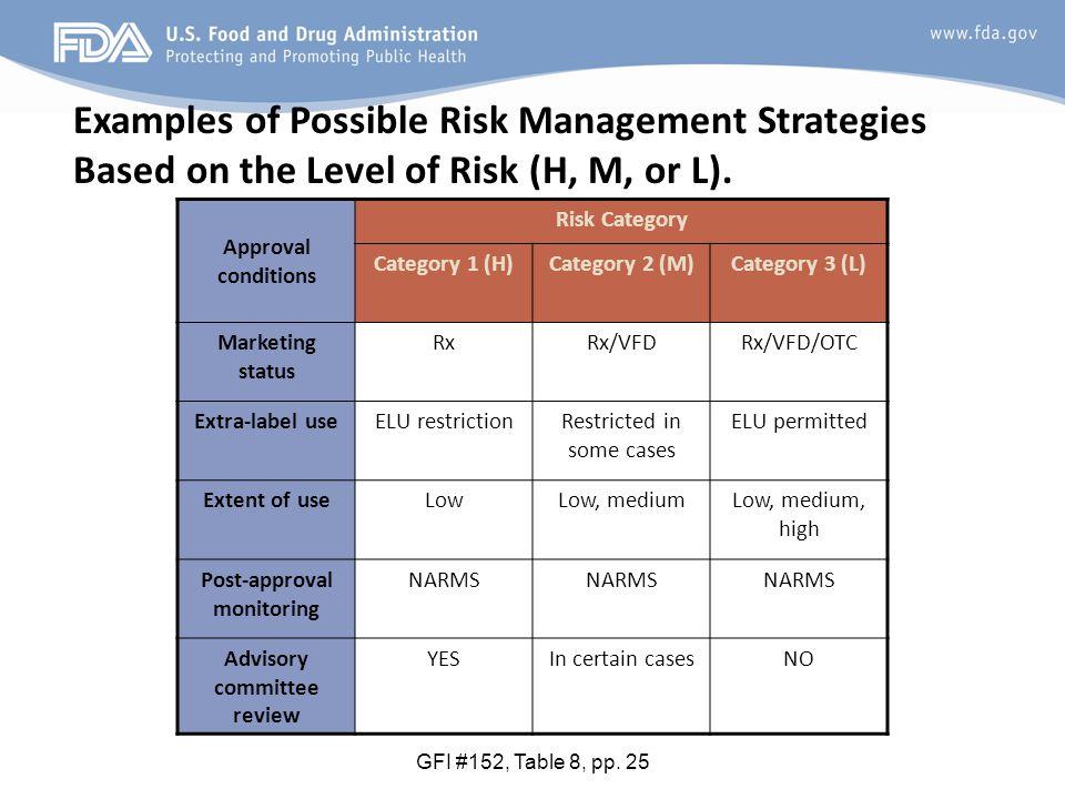 GFI #152, Table 8, pp.