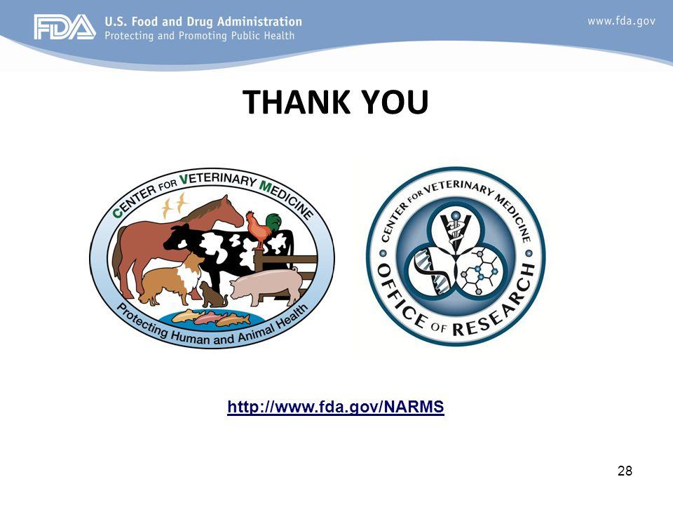 http://www.fda.gov/NARMS THANK YOU 28