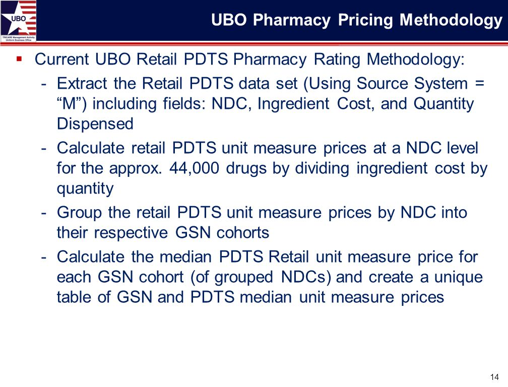 " Current UBO Retail PDTS Pharmacy Rating Methodology: -Extract the Retail PDTS data set (Using Source System = ""M"") including fields: NDC, Ingredient"