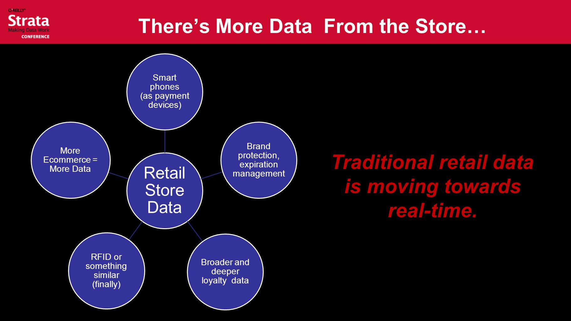 There's More Data From the Store… Retail Store Data Smart phones (as payment devices) Brand protection, expiration management Broader and deeper loyal