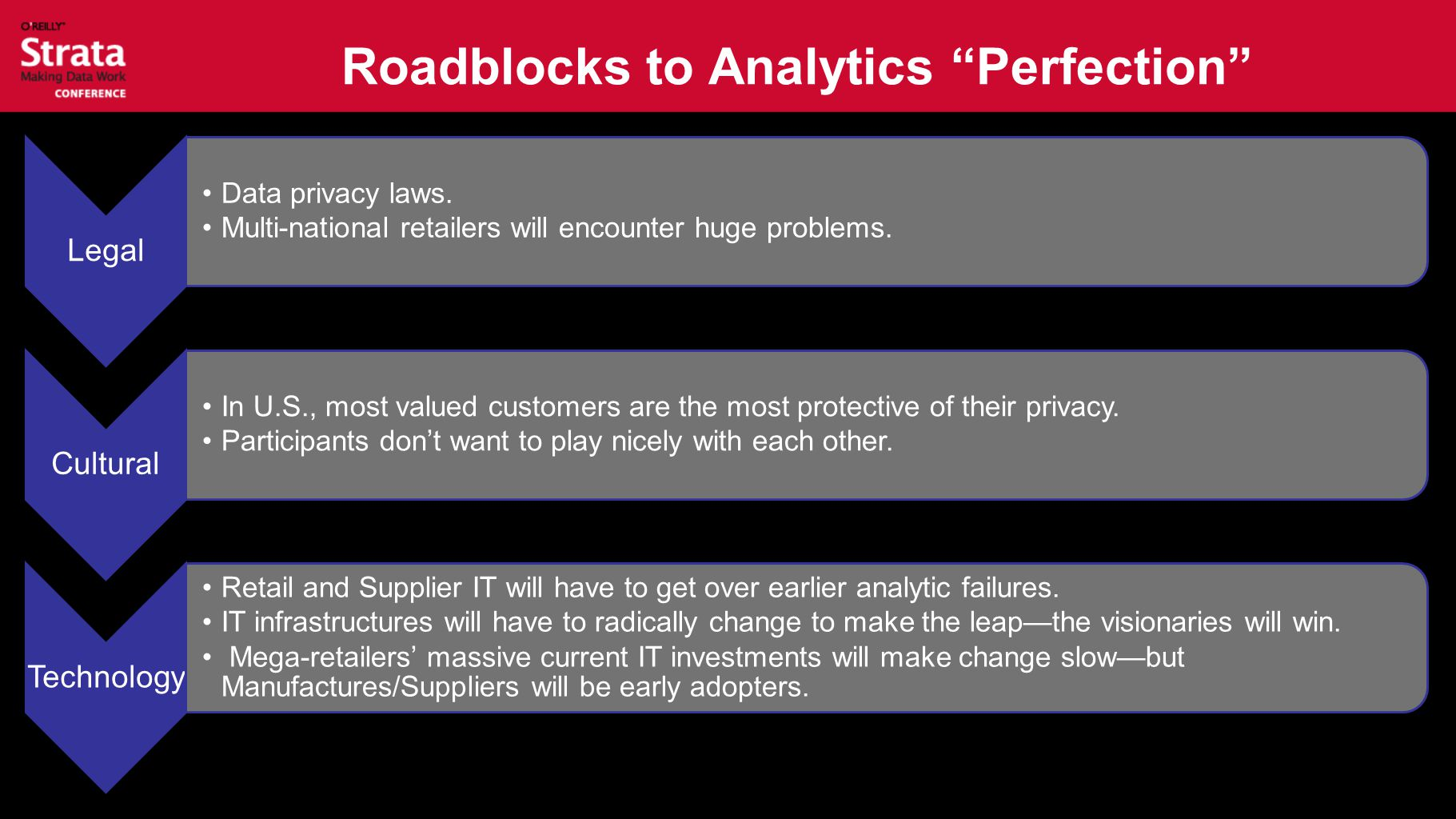 "Roadblocks to Analytics ""Perfection"" Legal Data privacy laws. Multi-national retailers will encounter huge problems. Cultural In U.S., most valued cus"