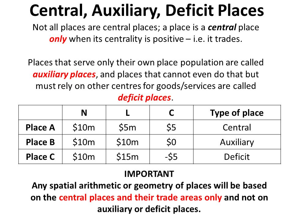 Central, Auxiliary, Deficit Places Not all places are central places; a place is a central place only when its centrality is positive – i.e.