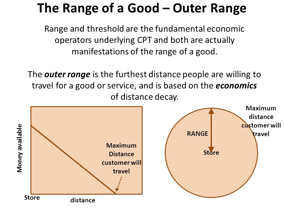 The Range of a Good – Outer Range Range and threshold are the fundamental economic operators underlying CPT and both are actually manifestations of the range of a good.