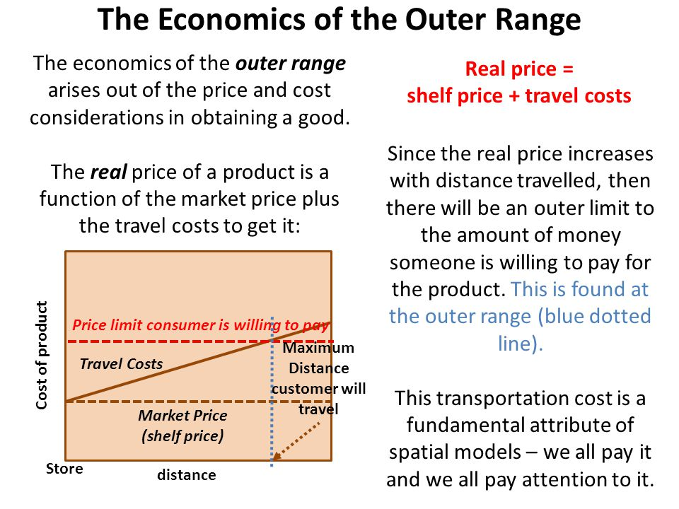 The Economics of the Outer Range The economics of the outer range arises out of the price and cost considerations in obtaining a good.