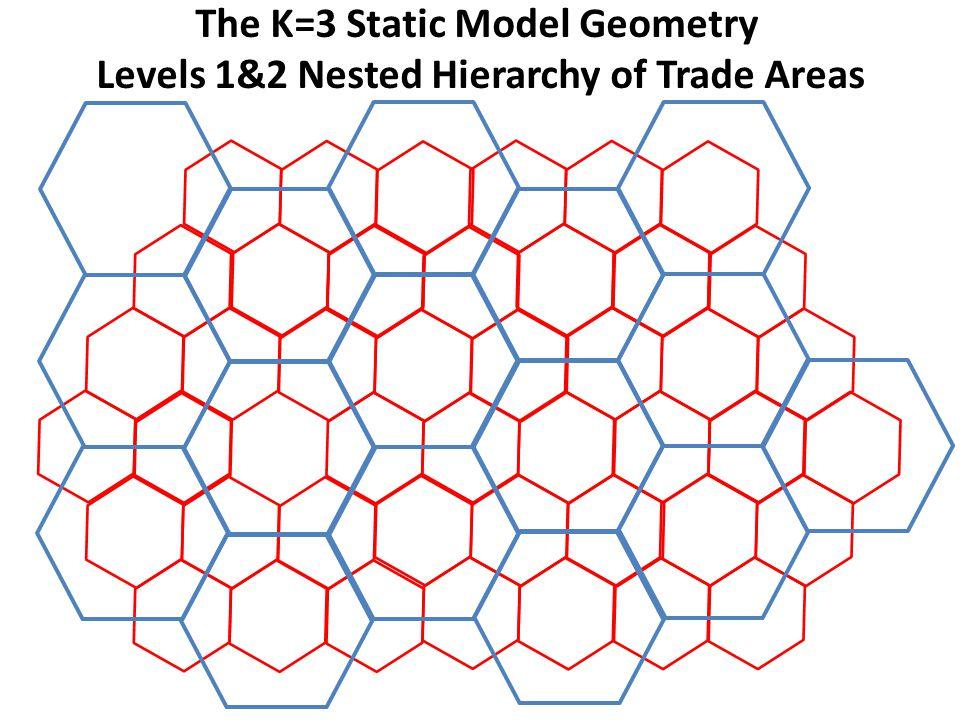 The K=3 Static Model Geometry Levels 1&2 Nested Hierarchy of Trade Areas v c v v v v v v v