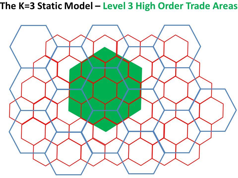 The K=3 Static Model – Level 3 High Order Trade Areas v v v v v v