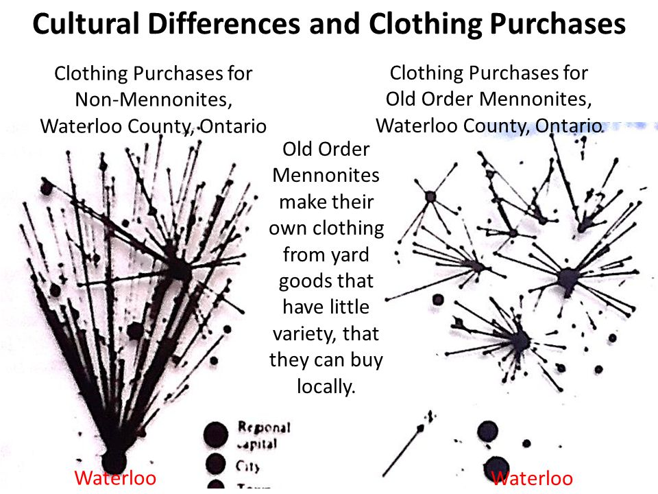Clothing Purchases for Old Order Mennonites, Waterloo County, Ontario Cultural Differences and Clothing Purchases Clothing Purchases for Non-Mennonites, Waterloo County, Ontario Waterloo Old Order Mennonites make their own clothing from yard goods that have little variety, that they can buy locally.