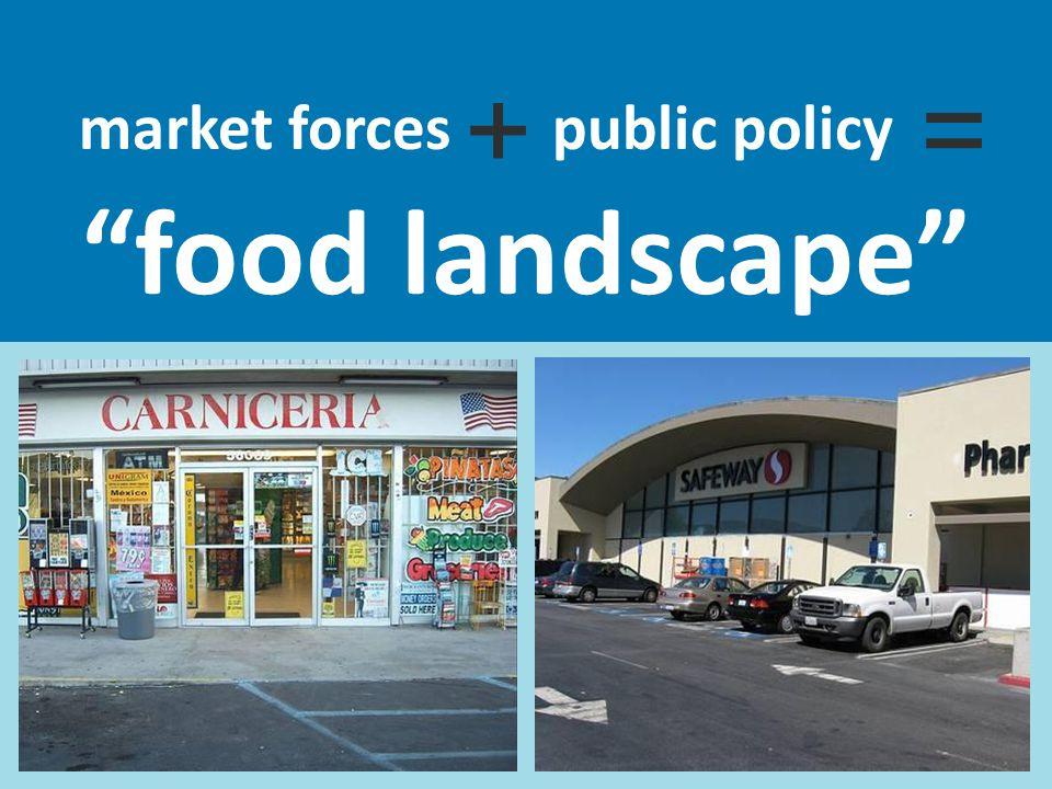 market forces public policy food landscape +=
