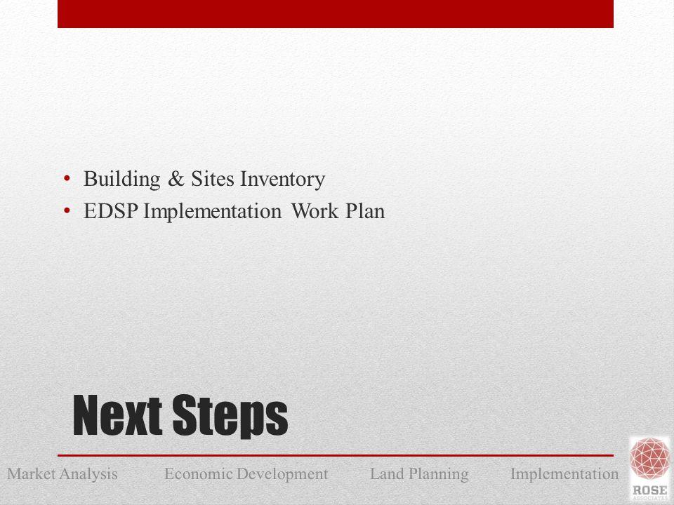 Market Analysis Economic Development Land Planning Implementation Next Steps Building & Sites Inventory EDSP Implementation Work Plan