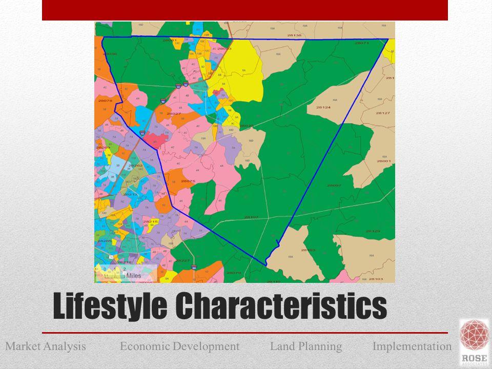 Market Analysis Economic Development Land Planning Implementation Lifestyle Characteristics