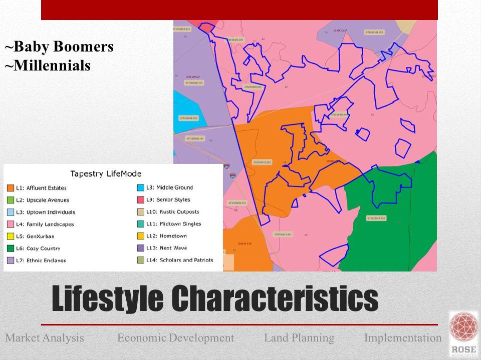 Market Analysis Economic Development Land Planning Implementation Lifestyle Characteristics ~Baby Boomers ~Millennials