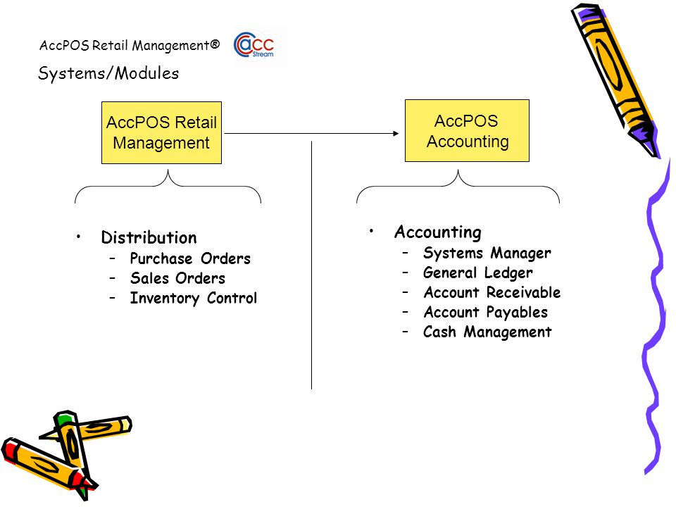 AccPOS Retail Management® Distribution –Purchase Orders –Sales Orders –Inventory Control AccPOS Retail Management AccPOS Accounting – –Systems Manager – –General Ledger – –Account Receivable – –Account Payables – –Cash Management Systems/Modules