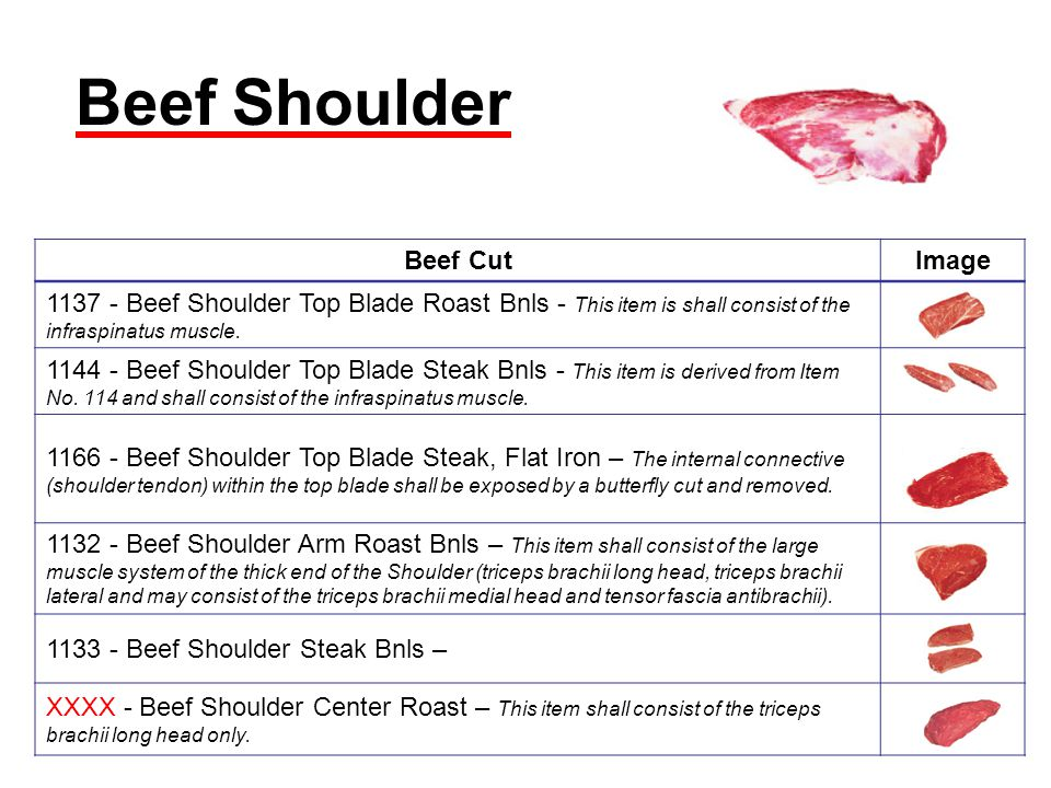 Beef Shoulder Beef CutImage 1137 - Beef Shoulder Top Blade Roast Bnls - This item is shall consist of the infraspinatus muscle.