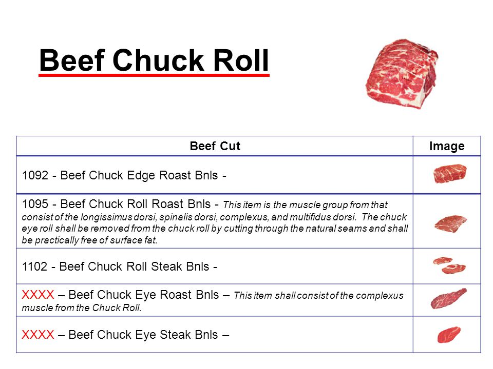 Beef Chuck Roll Beef CutImage 1092 - Beef Chuck Edge Roast Bnls - 1095 - Beef Chuck Roll Roast Bnls - This item is the muscle group from that consist of the longissimus dorsi, spinalis dorsi, complexus, and multifidus dorsi.