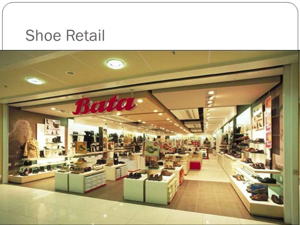 S-38© Copyright Dr. Harjit Singh (2010)23 Shoe Retail