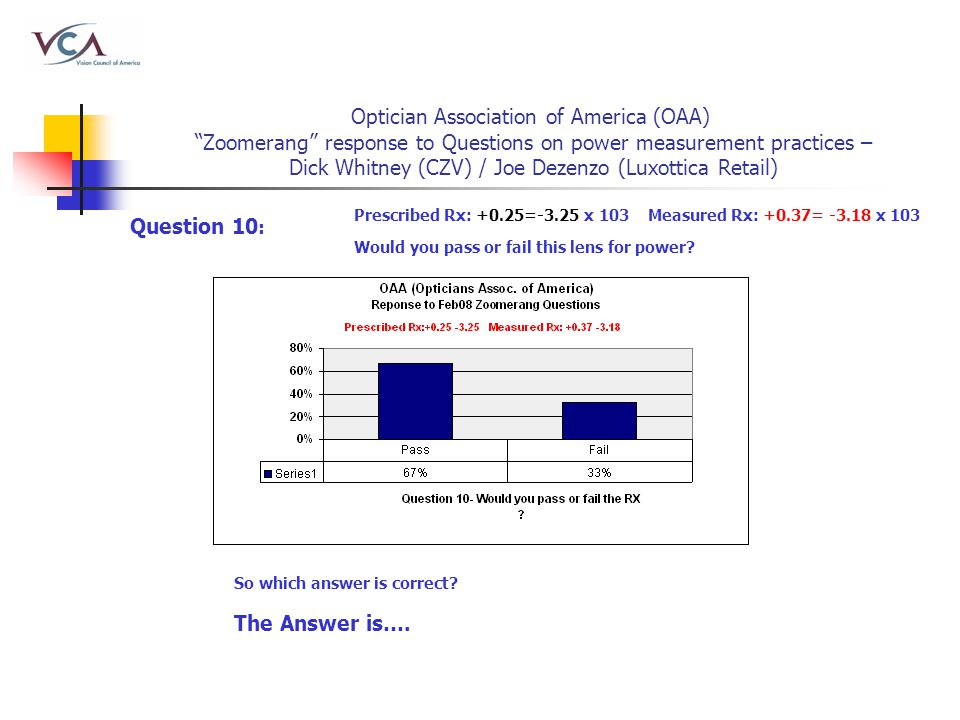 "Optician Association of America (OAA) ""Zoomerang"" response to Questions on power measurement practices – Dick Whitney (CZV) / Joe Dezenzo (Luxottica R"