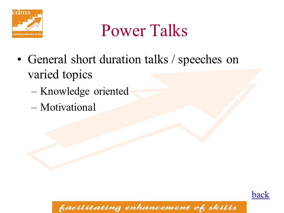 Power Talks General short duration talks / speeches on varied topics –Knowledge oriented –Motivational back