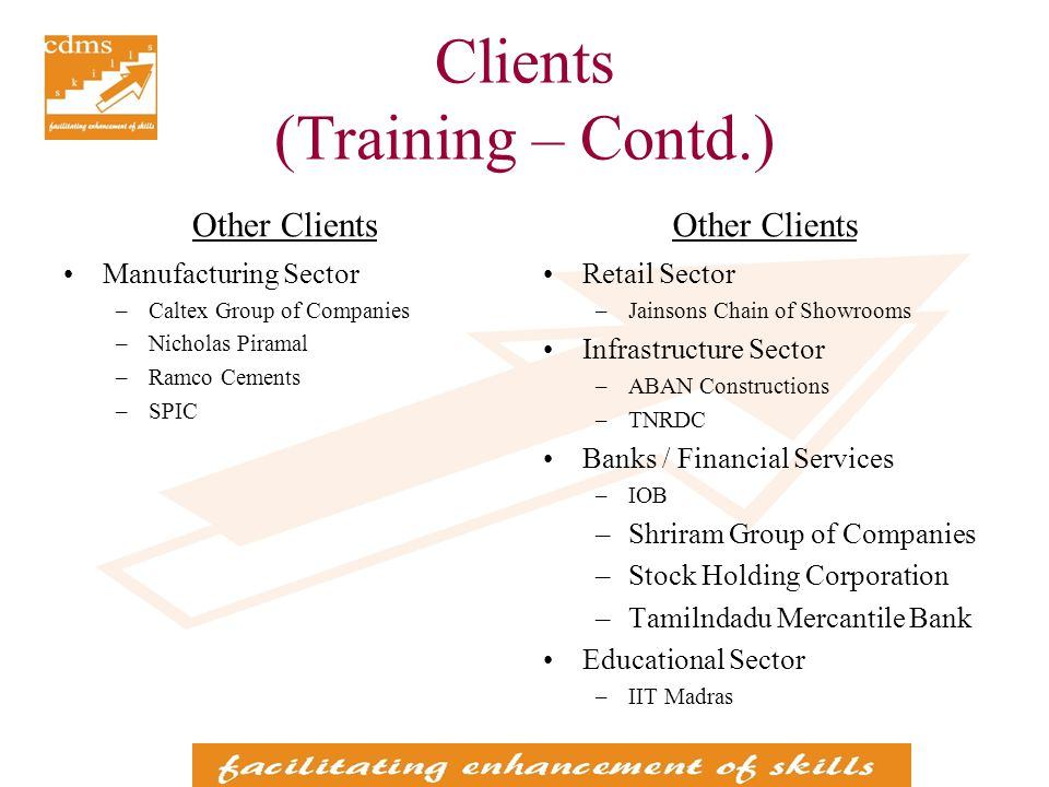 Clients (Training – Contd.) Other Clients Manufacturing Sector –Caltex Group of Companies –Nicholas Piramal –Ramco Cements –SPIC Other Clients Retail Sector –Jainsons Chain of Showrooms Infrastructure Sector –ABAN Constructions –TNRDC Banks / Financial Services –IOB –Shriram Group of Companies –Stock Holding Corporation –Tamilndadu Mercantile Bank Educational Sector –IIT Madras
