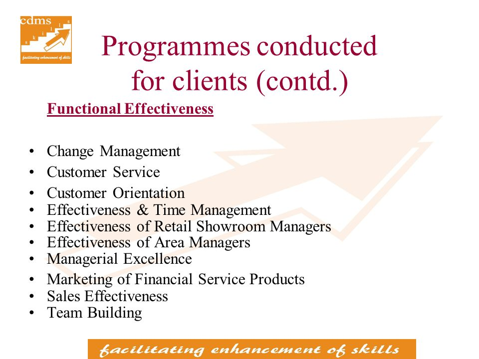 Programmes conducted for clients (contd.) Functional Effectiveness Change Management Customer Service Customer Orientation Effectiveness & Time Management Effectiveness of Retail Showroom Managers Effectiveness of Area Managers Managerial Excellence Marketing of Financial Service Products Sales Effectiveness Team Building