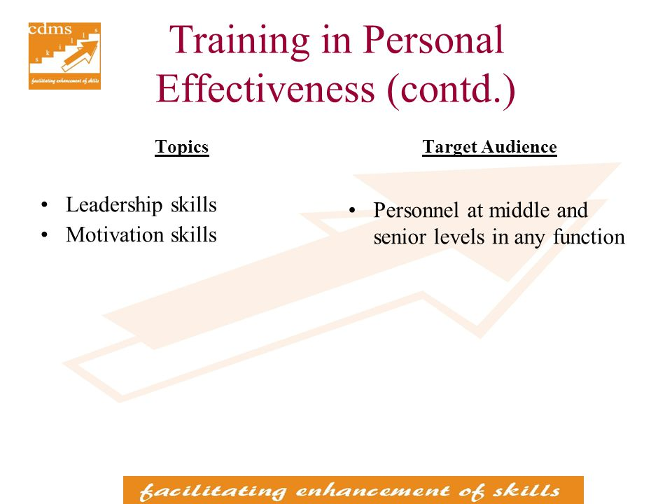 Training in Personal Effectiveness (contd.) Topics Leadership skills Motivation skills Target Audience Personnel at middle and senior levels in any function