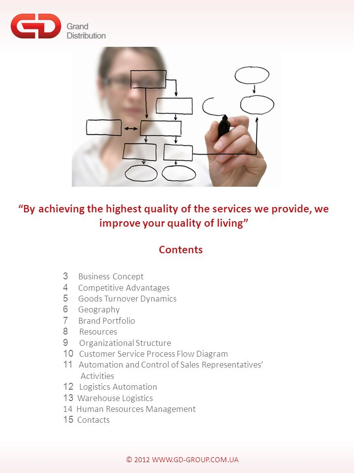 Contents 3 Business Concept 4 Competitive Advantages 5 Goods Turnover Dynamics 6 Geography 7 Brand Portfolio 8 Resources 9 Organizational Structure 10 Customer Service Process Flow Diagram 11 Automation and Control of Sales Representatives' Activities 12 Logistics Automation 13 Warehouse Logistics 14 Human Resources Management 15 Contacts By achieving the highest quality of the services we provide, we improve your quality of living