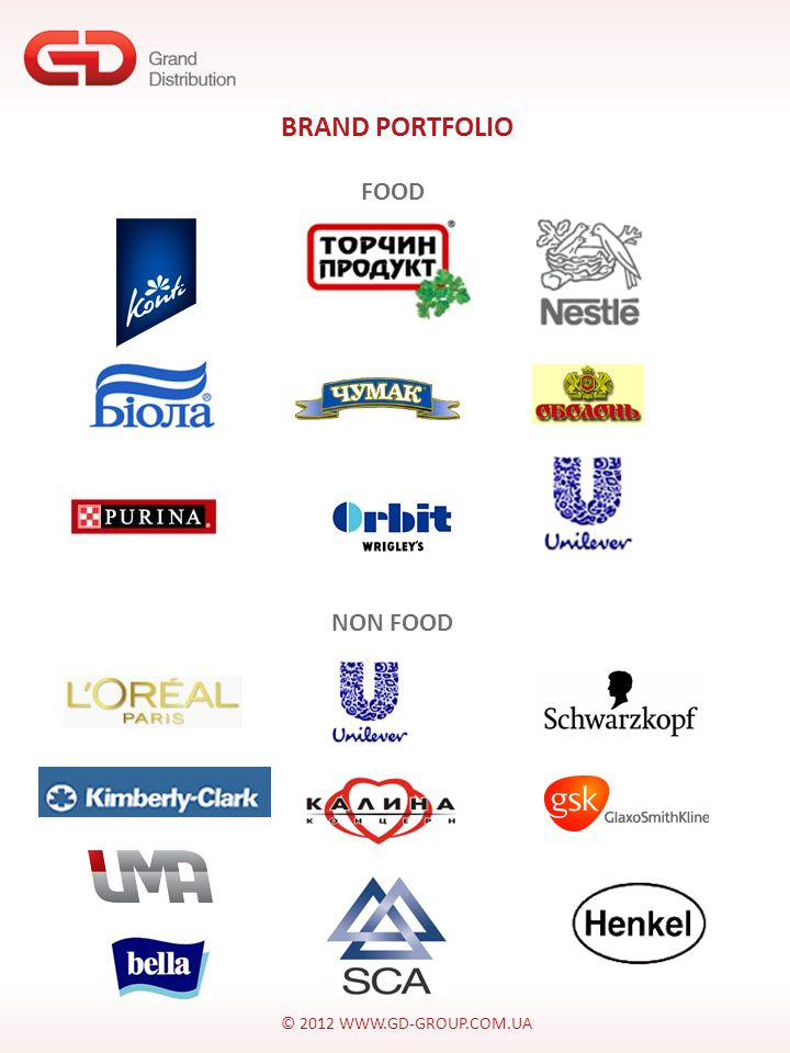 © 2012 WWW.GD-GROUP.COM.UA BRAND PORTFOLIO FOOD NON FOOD