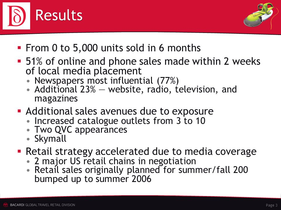 Page 3 Results  From 0 to 5,000 units sold in 6 months  51% of online and phone sales made within 2 weeks of local media placement Newspapers most influential (77%) Additional 23% — website, radio, television, and magazines  Additional sales avenues due to exposure Increased catalogue outlets from 3 to 10 Two QVC appearances Skymall  Retail strategy accelerated due to media coverage 2 major US retail chains in negotiation Retail sales originally planned for summer/fall 200 bumped up to summer 2006