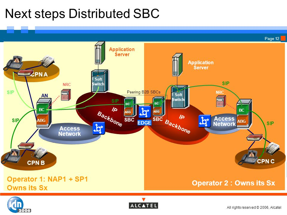 All rights reserved © 2006, Alcatel Page 12 IP Backbone Next steps Distributed SBC Eth.