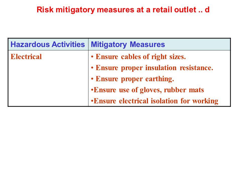 Hazardous ActivitiesMitigatory Measures Electrical Ensure cables of right sizes. Ensure proper insulation resistance. Ensure proper earthing. Ensure u