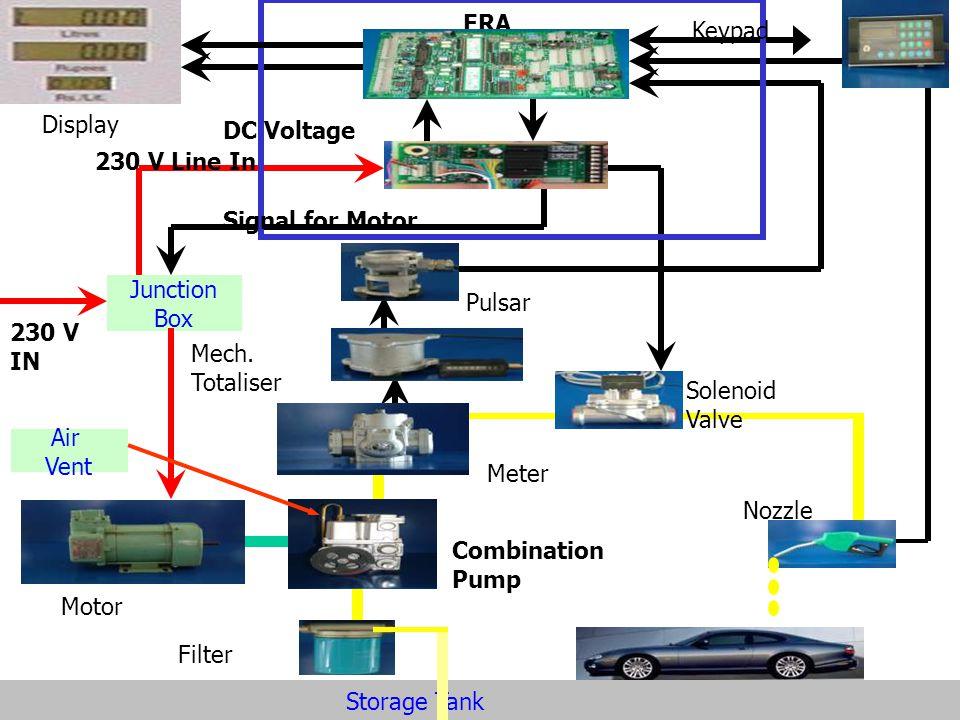 Storage Tank Air Vent Junction Box ERA 230 V IN Combination Pump Signal for Motor 230 V Line In DC Voltage Motor Filter Meter Mech. Totaliser Solenoid