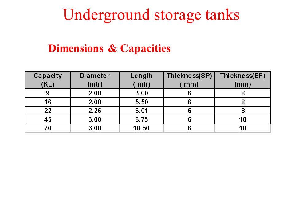 Underground storage tanks Dimensions & Capacities Underground storage tanks