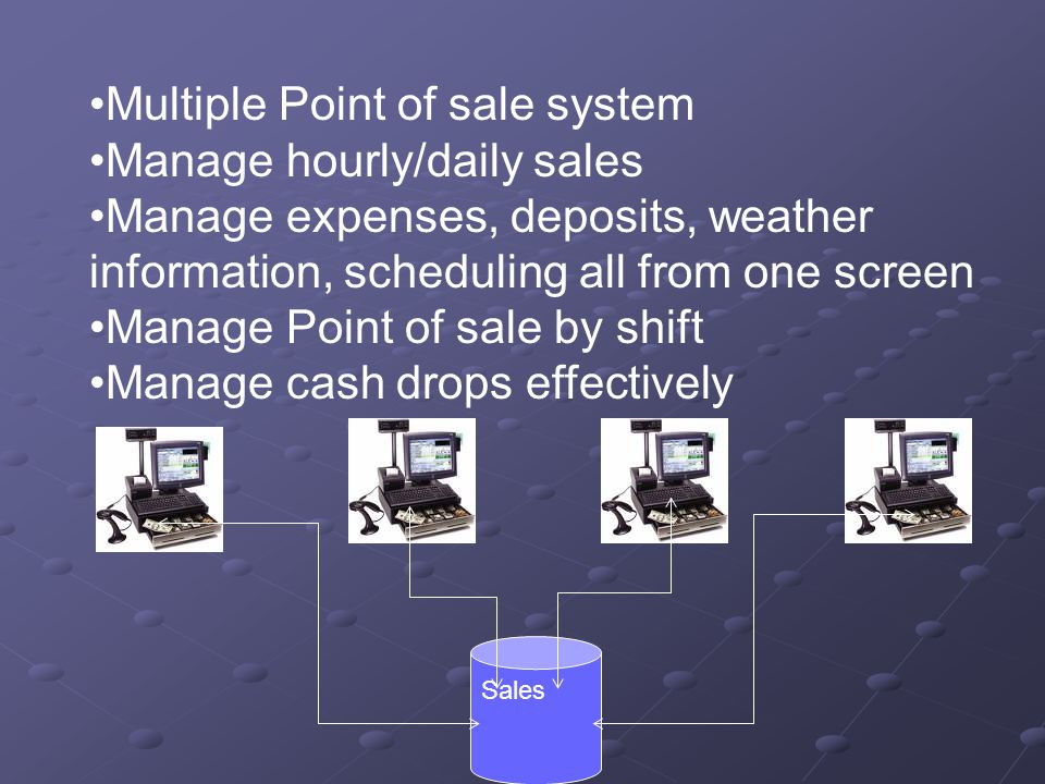 Multiple Point of sale system Manage hourly/daily sales Manage expenses, deposits, weather information, scheduling all from one screen Manage Point of sale by shift Manage cash drops effectively Sales