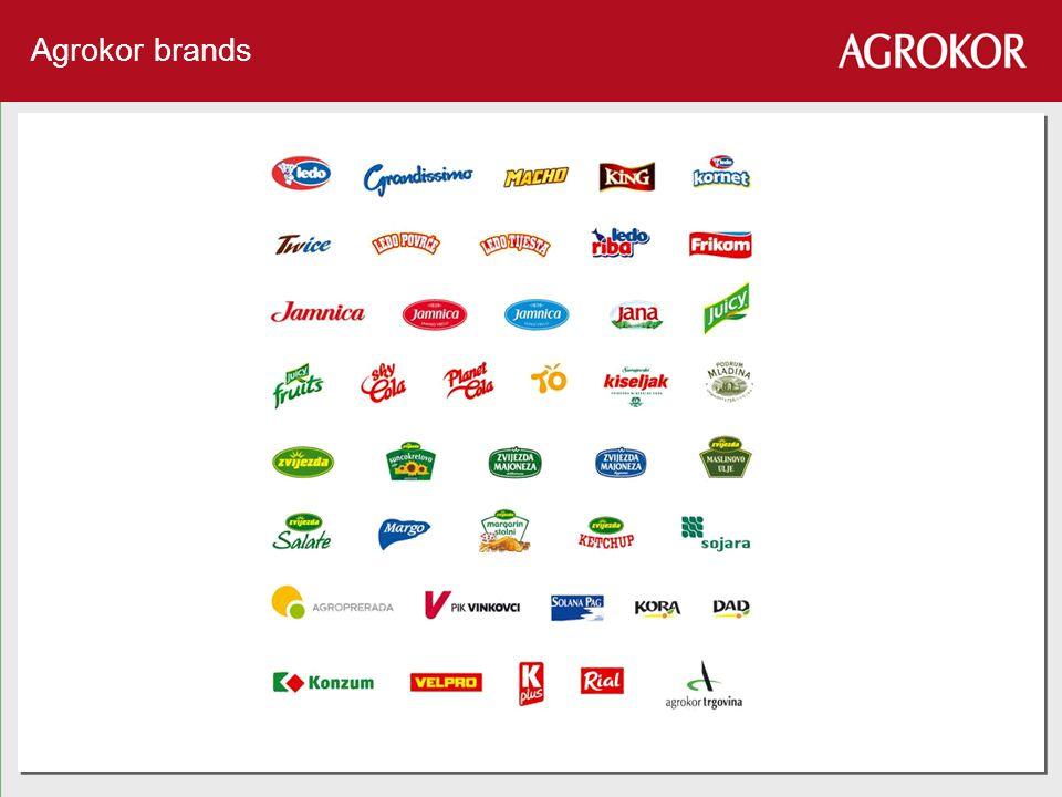Agrokor brands