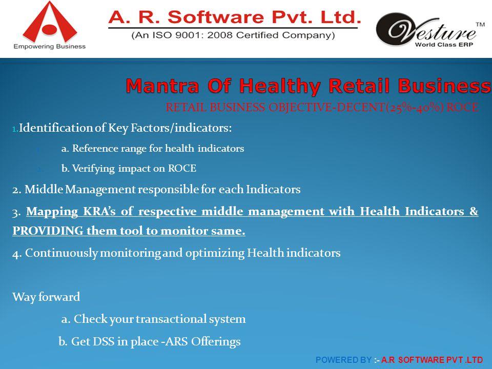 RETAIL BUSINESS OBJECTIVE-DECENT(25%-40%) ROCE 1. Identification of Key Factors/indicators: 1.