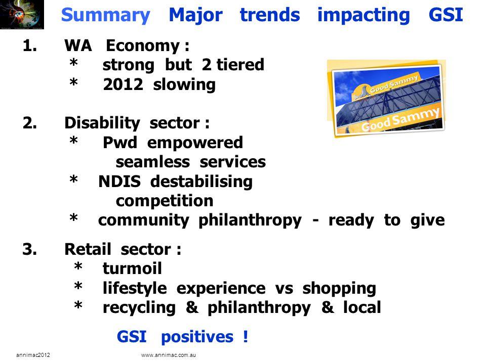 annimac2012 www.annimac.com.au Summary Major trends impacting GSI 1.