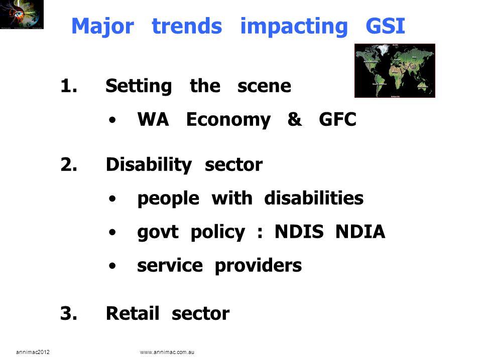 annimac2012 www.annimac.com.au Major trends impacting GSI 1.