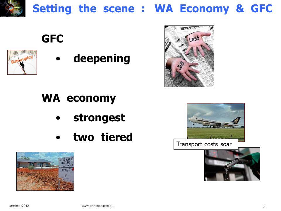 annimac2012 www.annimac.com.au 5 Setting the scene : WA Economy & GFC GFC deepening WA economy strongest two tiered Transport costs soar