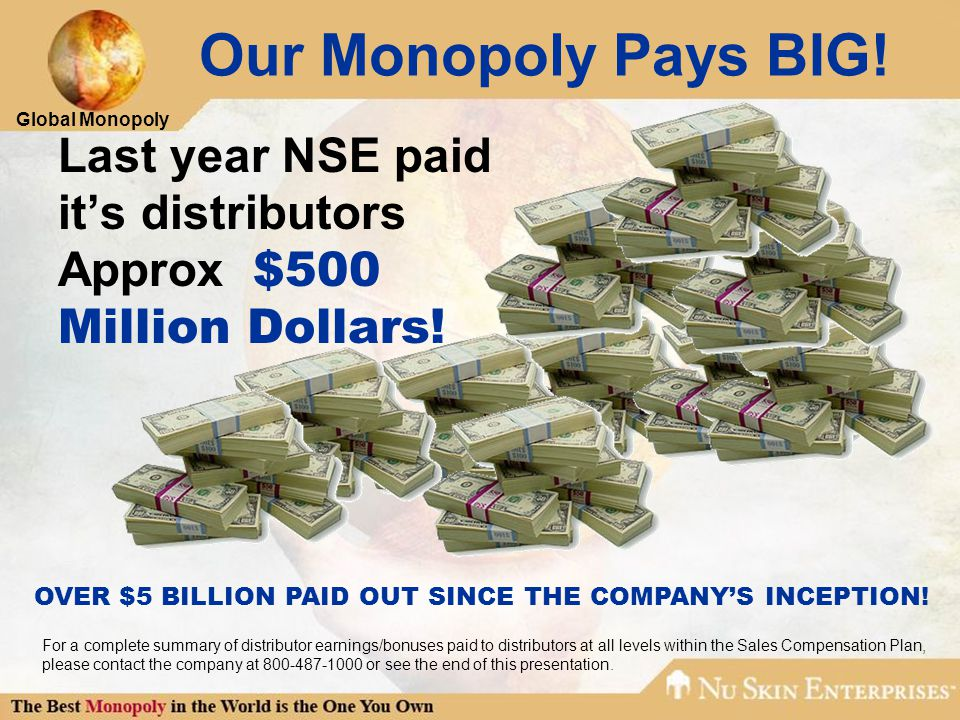 Global Monopoly Our Monopoly Pays BIG.
