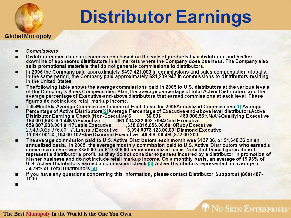 Global Monopoly Distributor Earnings Commissions Distributors can also earn commissions based on the sale of products by a distributor and his/her downline of sponsored distributors in all markets where the Company does business.