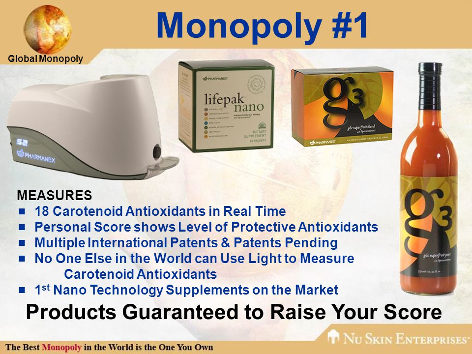 Global Monopoly Monopoly #1 Products Guaranteed to Raise Your Score MEASURES  18 Carotenoid Antioxidants in Real Time  Personal Score shows Level of Protective Antioxidants  Multiple International Patents & Patents Pending  No One Else in the World can Use Light to Measure Carotenoid Antioxidants  1 st Nano Technology Supplements on the Market