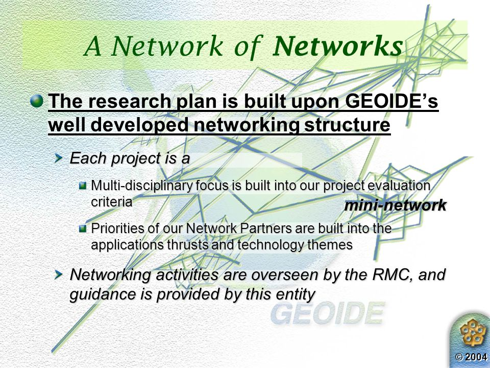 © 2004 Strategic Plan 2005 Network Research Program Focus and Coherence Network Vision, Business & Research objectives resulted from long term strateg