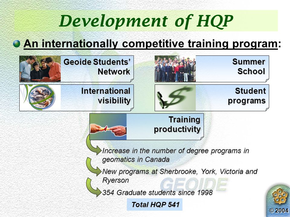 © 2004 Bridging the gap GEOIDE provides an important role in filling the well-recognized gap between discovery of new knowledge and its deployment in the marketplace i.e., helps guide the research and assist the commercialization process.