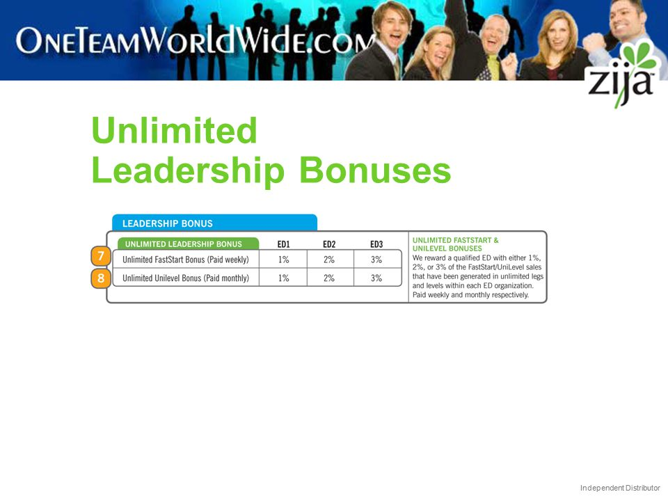 Independent Distributor Unlimited Leadership Bonuses