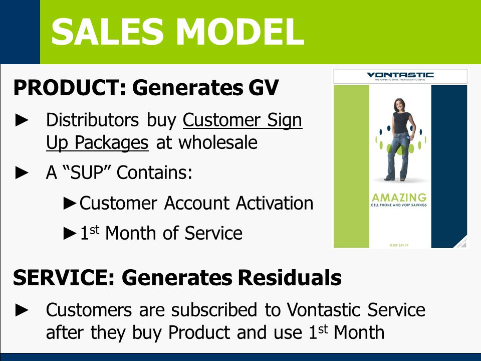 SALES MODEL PRODUCT: Generates GV ► Distributors buy Customer Sign Up Packages at wholesale ► A SUP Contains: ► Customer Account Activation ► 1 st Month of Service SERVICE: Generates Residuals ► Customers are subscribed to Vontastic Service after they buy Product and use 1 st Month