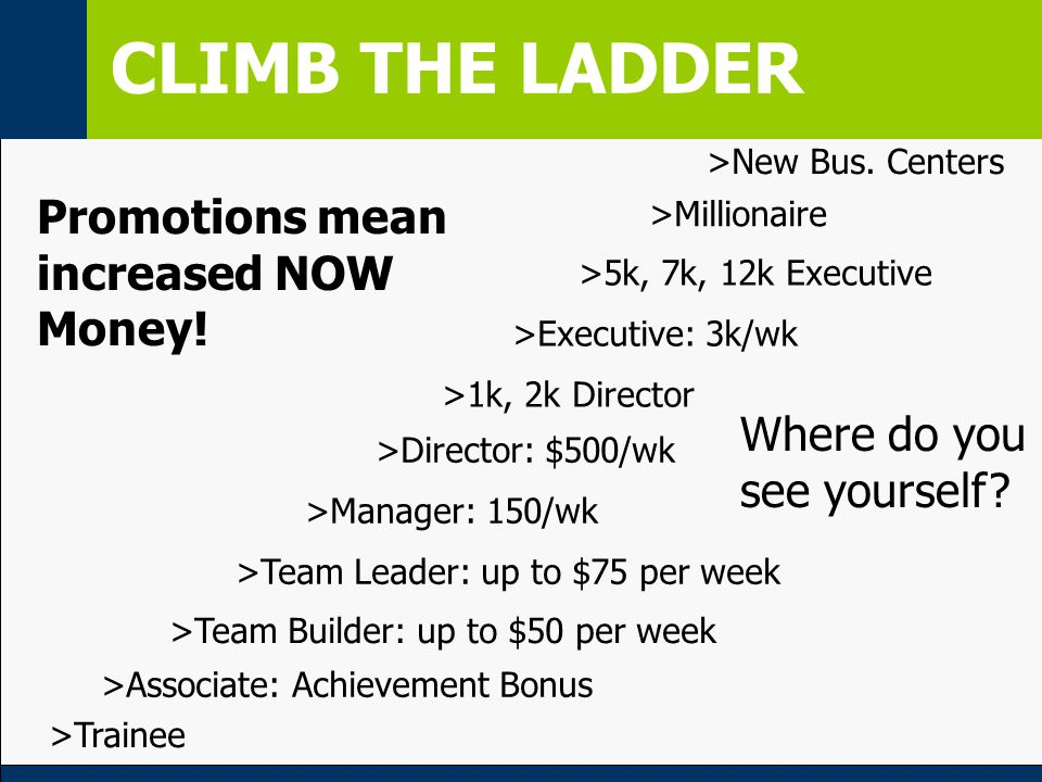 CLIMB THE LADDER >Trainee >Associate: Achievement Bonus >Team Builder: up to $50 per week >Team Leader: up to $75 per week Promotions mean increased NOW Money.