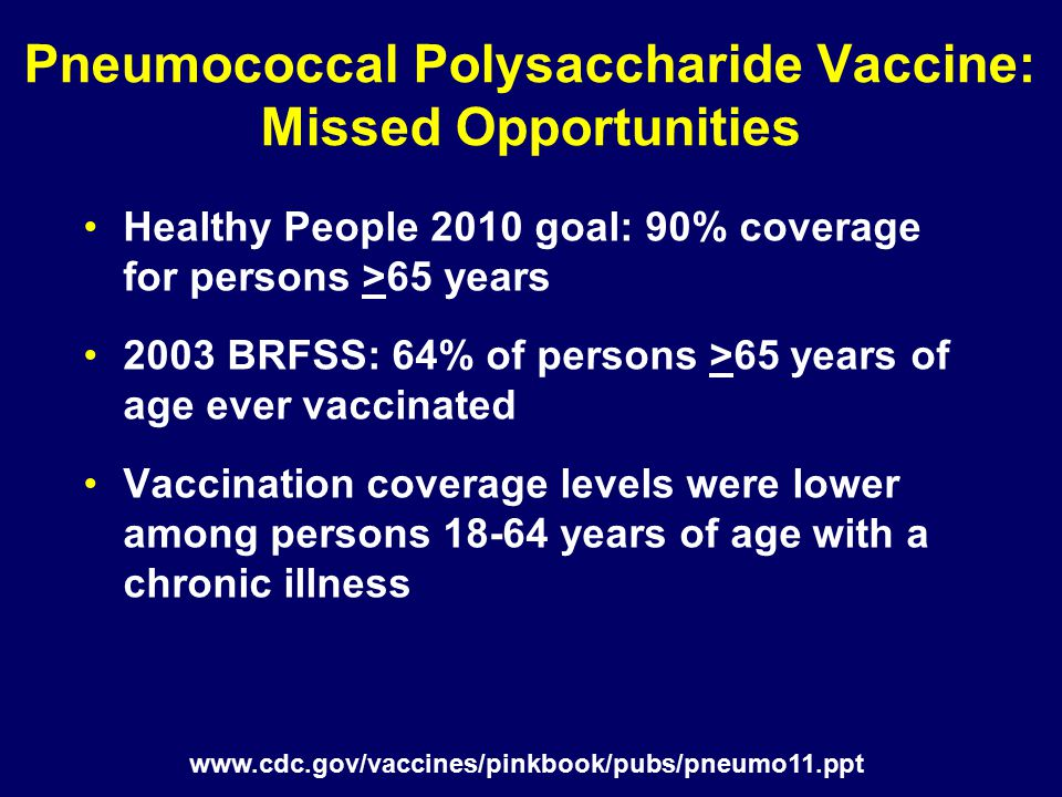 www.cdc.gov/vaccines/pinkbook/pubs/pneumo11.ppt Pneumococcal Polysaccharide Vaccine: Missed Opportunities Healthy People 2010 goal: 90% coverage for persons >65 years 2003 BRFSS: 64% of persons >65 years of age ever vaccinated Vaccination coverage levels were lower among persons 18-64 years of age with a chronic illness