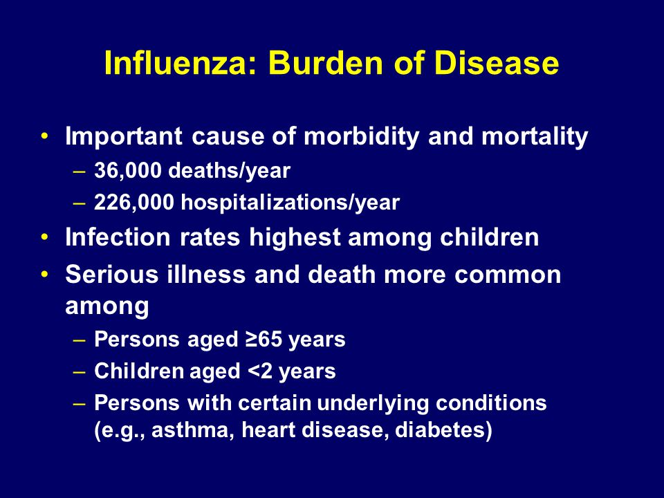 Influenza: Burden of Disease Important cause of morbidity and mortality –36,000 deaths/year –226,000 hospitalizations/year Infection rates highest among children Serious illness and death more common among –Persons aged ≥65 years –Children aged <2 years –Persons with certain underlying conditions (e.g., asthma, heart disease, diabetes)
