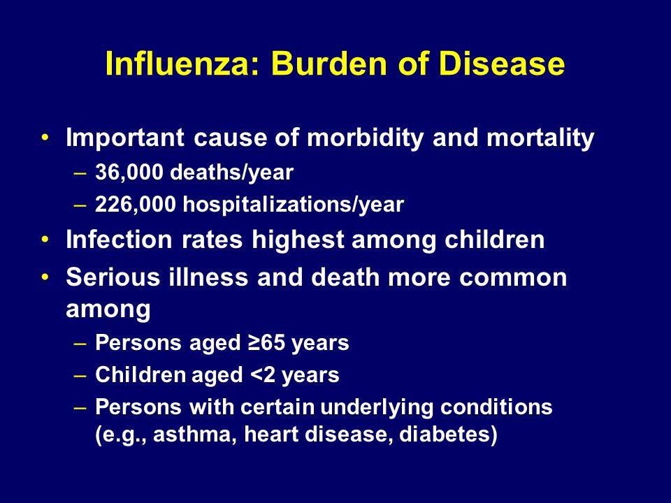Many thanks to: NCDENR NDACS NCDHHS CDC