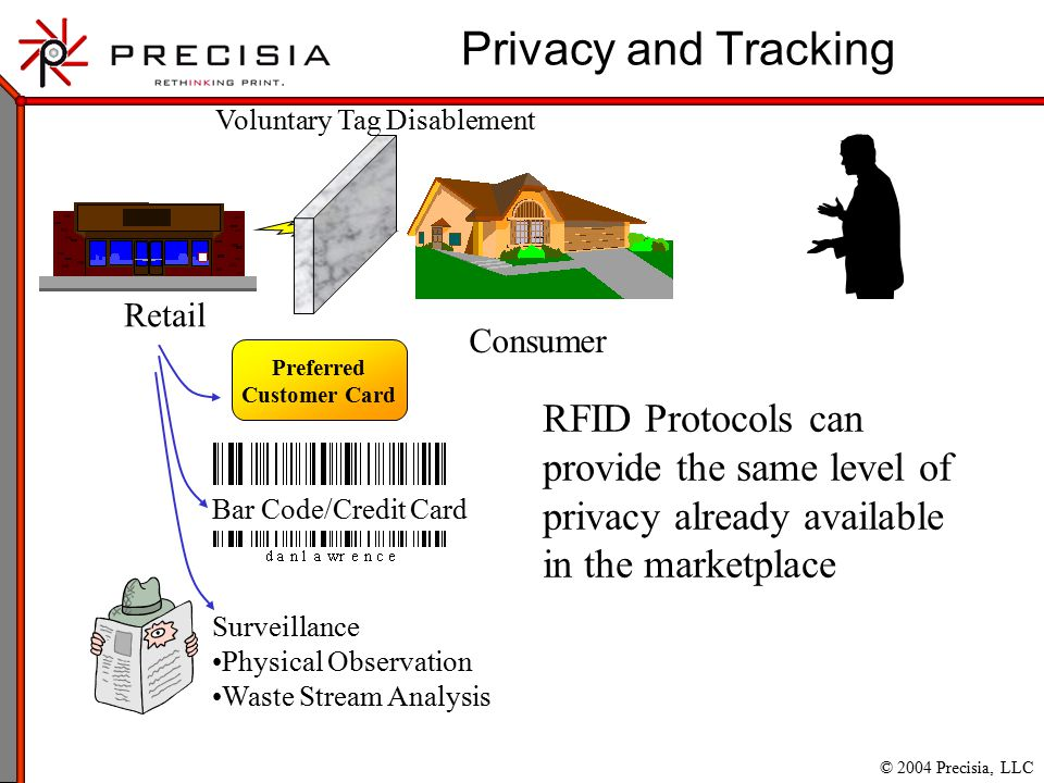 © 2004 Precisia, LLC Retail Consumer RFID Protocols can provide the same level of privacy already available in the marketplace Privacy and Tracking Preferred Customer Card Surveillance Physical Observation Waste Stream Analysis Bar Code/Credit Card Voluntary Tag Disablement